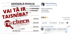 136 евро за 40 лет работы: какие в Латвии пенсии?